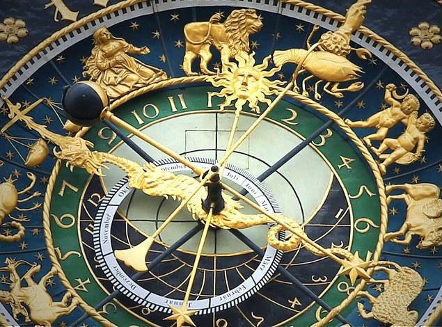 Zodiac chart. Lunar gardening a Basic Guide To Gardening With The Moon